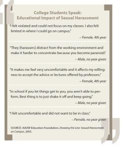 http://www.ncwge.org/TitleIX40/Harassment.pdf