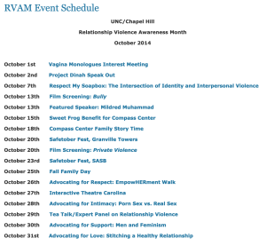 List of events for RVAM