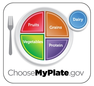 Image courtesy of ChooseMyPlate.gov.